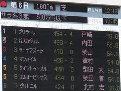 20170430 東京6R 3歳(500) ブリラーレ 01