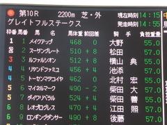 20141227 中山10R リヤンドファミユ 01