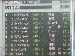 20190622 東京10R 八ヶ岳特別(2勝) ロジスカーレット 01