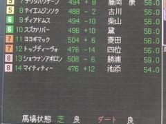 20170624 函館11R 大沼S (OP) ショウナンアポロン 01
