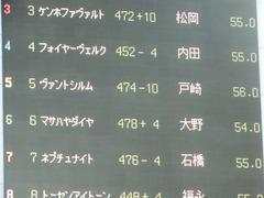 20190511 東京10R 緑風S (1600) ヴァントシルム 01