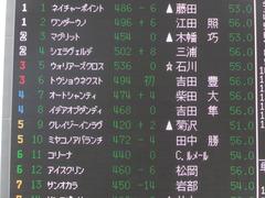 20160326 中山2R 3歳未勝利 オートシャンティ 01