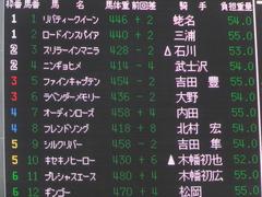 20151003 中山2R 2歳未勝利 シルクリバー 01