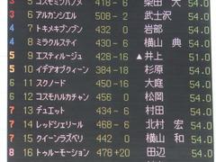 20140426 東京4R スクノード 01