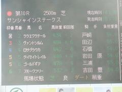 20190309 中山10R サンシャインS(1600) ヴァントシルム 01