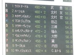 20190203 東京9R ゆりかもめ賞 3歳500万下 クラサーヴィツァ 01