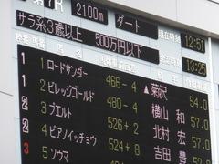 20170604 東京7R 3歳上500万下 プエルト 01