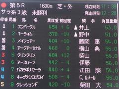 20160124 中山5R 3歳未勝利 アークアーセナル 01