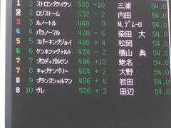 20150927 中山9R 芙蓉ステークス プランスシャルマン 02