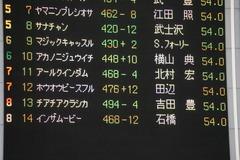 20200215 東京11R クイーンC(G3) 3歳牝馬OP ホウオウピースフル 01