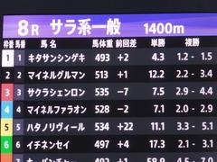 20170524 大井8R B2 マイネルグルマン 02