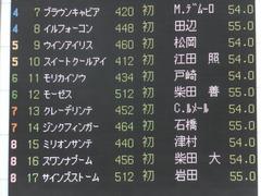 20151017 東京4R 2歳メイクデビュー モーゼス 01