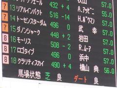 20151122 京都11R MCS(G1) モーリス 02