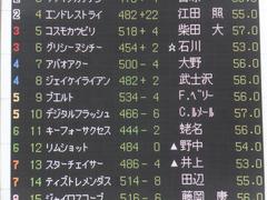 20160131 東京7R 4歳上500万下 プエルト 01