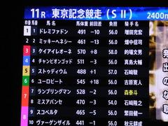 20161012 大井11R 東京記念(S2) ユーロビート 02
