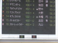 20170610 東京6R 3歳未勝利 バトルオスカー 01