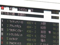 20180212 東京4R 3歳未勝利 マイティテソーロ 01