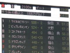 20180127 東京8R 4歳上1000万下 ビップレボルシオン 01