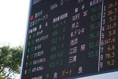 20191228 中山10R 立志S(3勝クラス) ルーカス 01