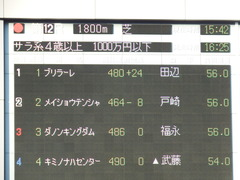 20180128 東京12R (1000) ブリラーレ 01