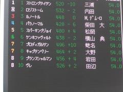 20150927 中山9R 芙蓉S プロディガルサン 01
