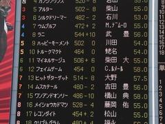 20170528 東京12R 目黒記念(G2) マイネルサージュ 01