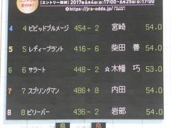 20170617 東京1R 2歳未勝利 サラート 01