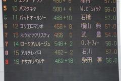 20191124 東京4R 3歳上1勝クラス ロークアルルージュ 01