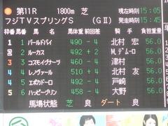 20180318 中山11R スプリングS(G2)ルーカス 01