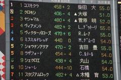 20191123 東京3R 2歳未勝利 ミスミルドレッド 01