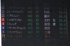 20191006 京都5R 2歳メイクデビュー ハナビマンカイ 01