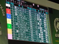 20170315 船橋11R ダイオライト記念(Jpn2) ユーロビート 02