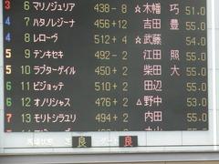20190601 東京7R 3歳牝馬1勝 ラプターゲイル 01