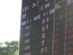20180114 中山11R 京成杯(G3) ダブルシャープ 24