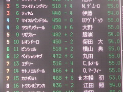 20181223 中山3R 2歳未勝利 ピンシェル 02