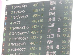 20181027 東京2R 2歳未勝利 マイネルハイボーン 01