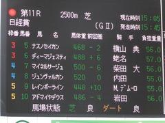 20170325 中山11R 日経賞(G2) マイネルサージュ 01
