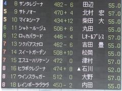 20150530 東京7R 4歳上500万下 ツクバアスナロ 02