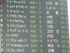 20180527 東京8R 青嵐賞(1000) パリンジェネシス 01