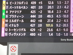20180523 大井3R 3歳(195万下) イナムラ 01