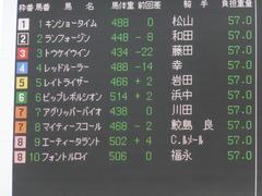 20150425 京都9R 比良山特別 ビップレボルシオン 01