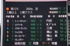20191207 中山12R 3歳上2勝クラス クラサーヴィツァ 01