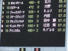 20151123 東京9R 伊勢佐木特別 ヴィルトグラーフ 01
