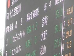 20190921 中山9R 九十九里特別 2勝 ウェディングベール 01