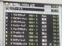20181008 東京10R 六社S(1600) トレジャーマップ 01