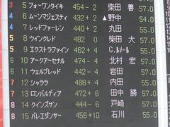 20170527 東京8R 4歳上500 アークアーセナル 01
