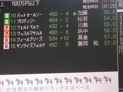 20181208 阪神12R (500) マッスルマサムネ 01