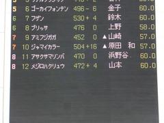 S0365848