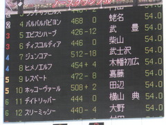 20150426 東京1R 3歳未勝利 ジュンコアー 01