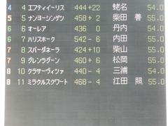 20181021 東京3R 2歳未勝利 クラサーヴィツァ 01